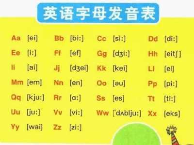 基础差的孩子在家该怎幺自学英语 自学好英语的方法
